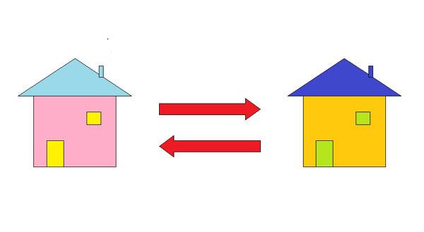 Scambio casa per vacanze vediamo come funziona for Sito per progettare casa
